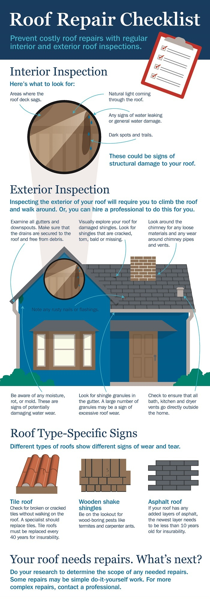 RoofRepair Infographic